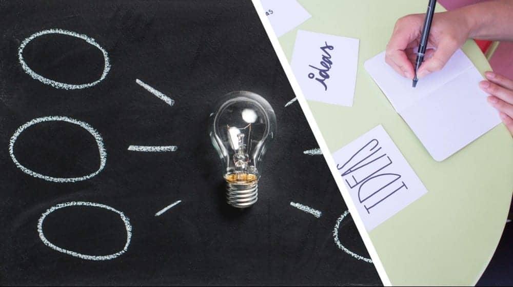 Brainstorm Business Ideas Mindmap